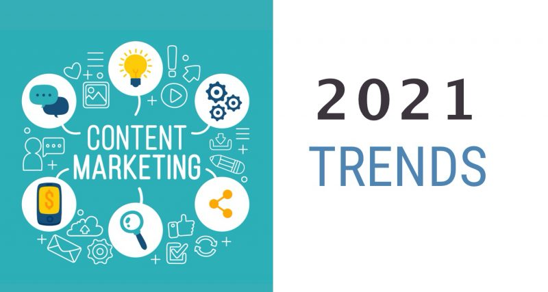 Checkout the Latest Trends in Content Marketing in 2021